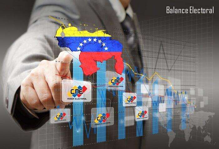 Balance Electoral, elecciones de gobernadores en Venezuela - Centro de  Saberes Africanos, Americanos y Caribeños